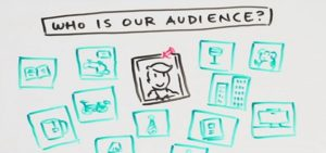 Putting-your-Audience-Centerbanner
